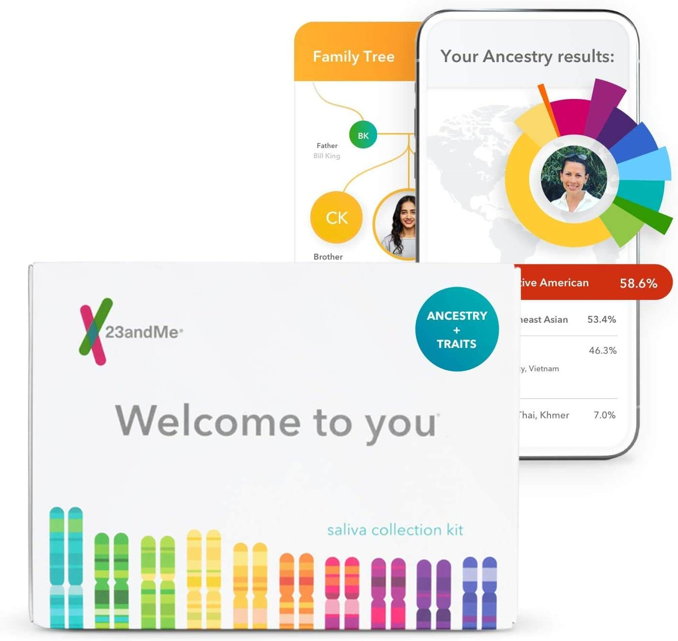 23andMe Ancestry Genetic DNA Test Kit